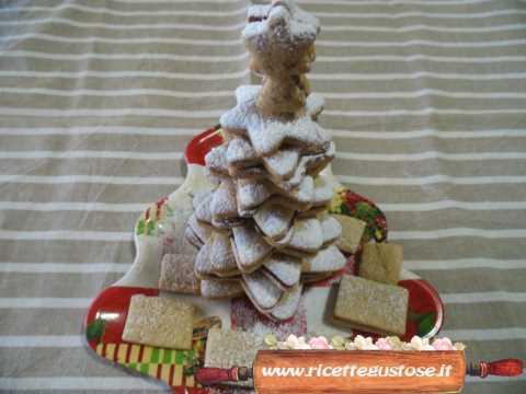 Albero Di Natale Con Biscotti.Albero Di Natale Con Nutella E Biscotti Allo Zenzero